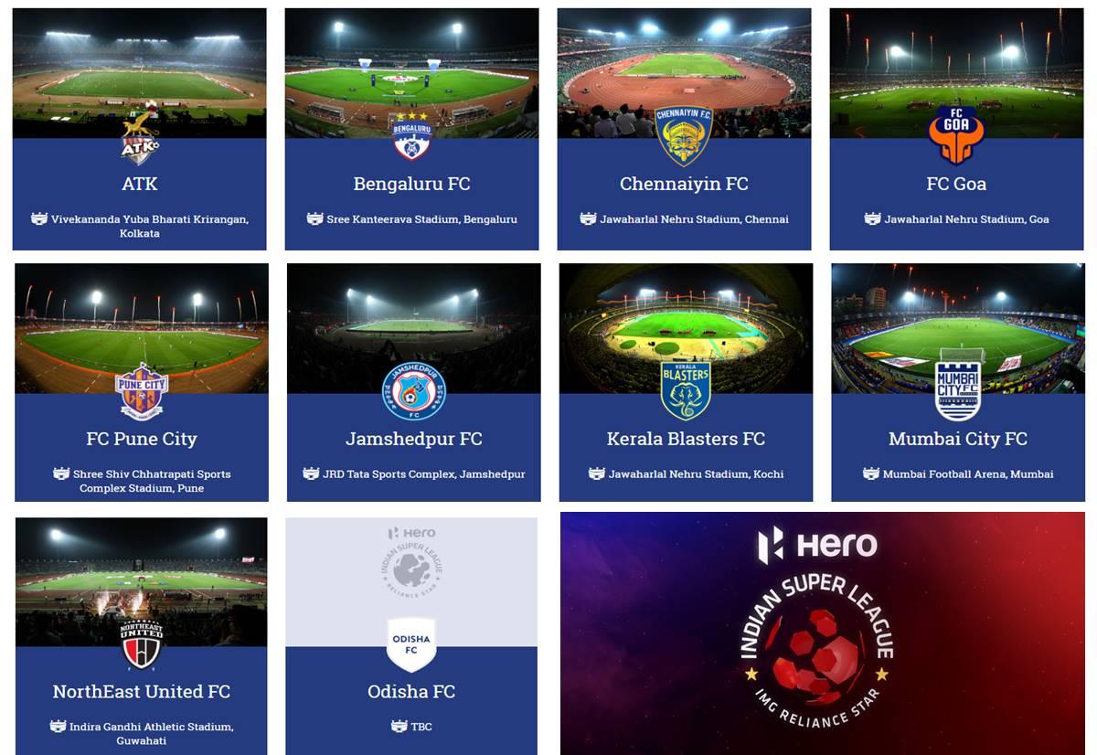 ISL Teams 2019, Indian Super League in FIFA Mobile 20, Fifa mobile