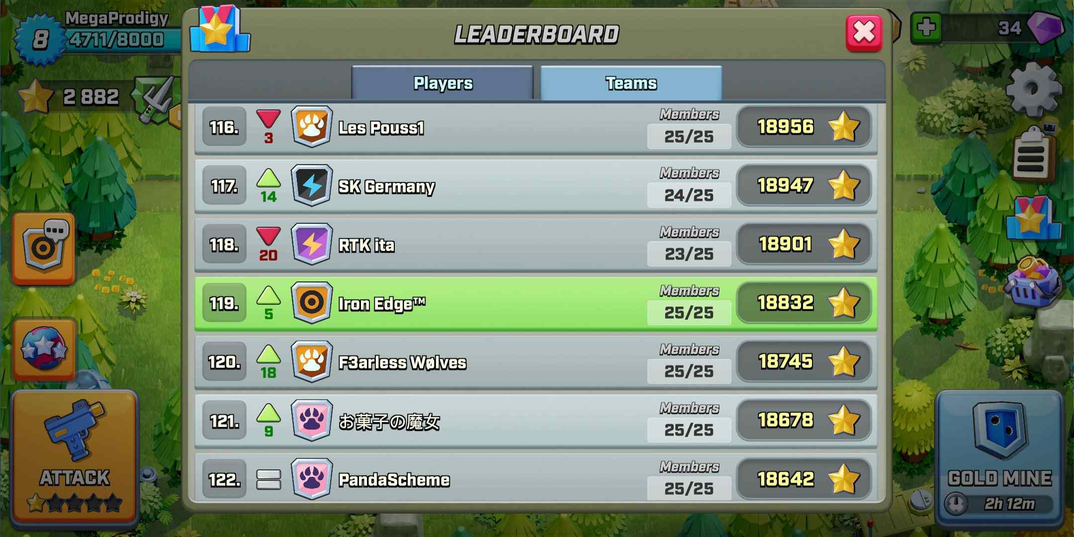 top clan in rush wars