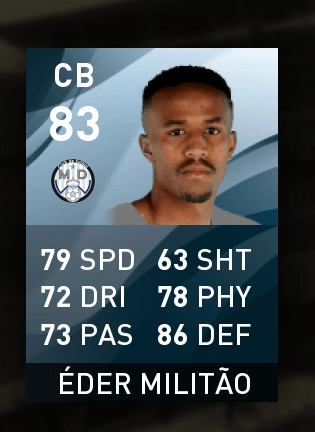 Best Gold Players in Pes 2020