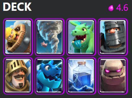 Clash Royale Triple Elixir decks