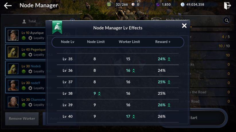 node manager guide