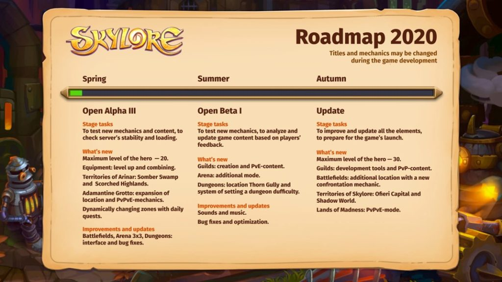 skylore roadmap 2020