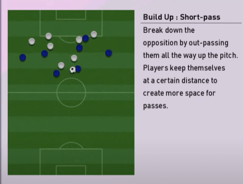 Short Pass Manager Tactics in PES 2020