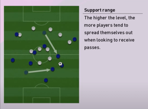 Manager Tactics in PES 2020