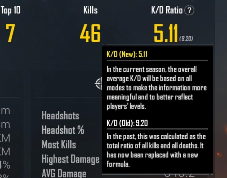PUBG Mobile new KD System