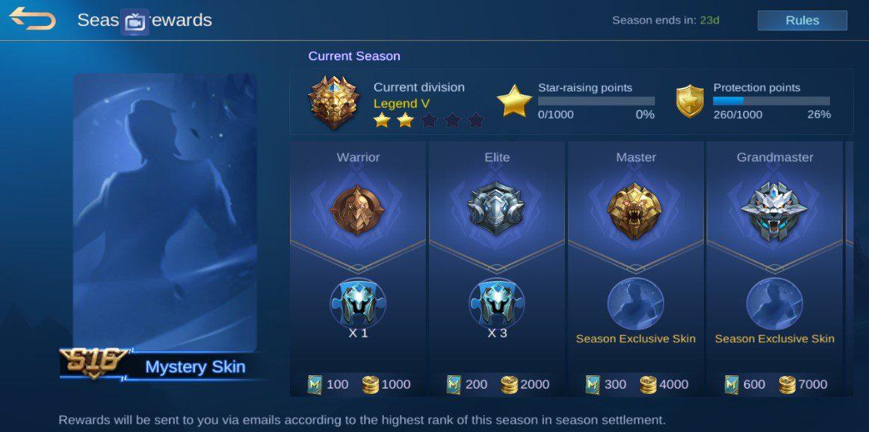 Mobile Legends season rewards Battle Points