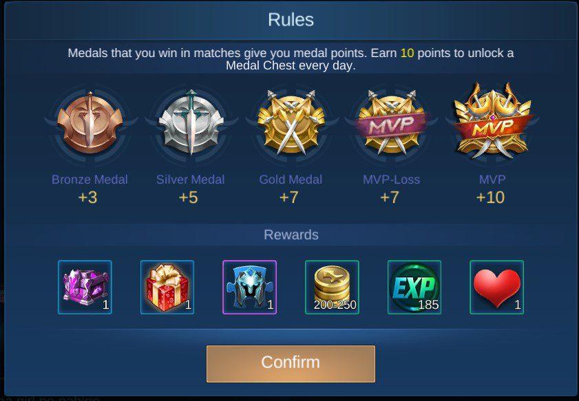 Mobile legends Battle Points medals
