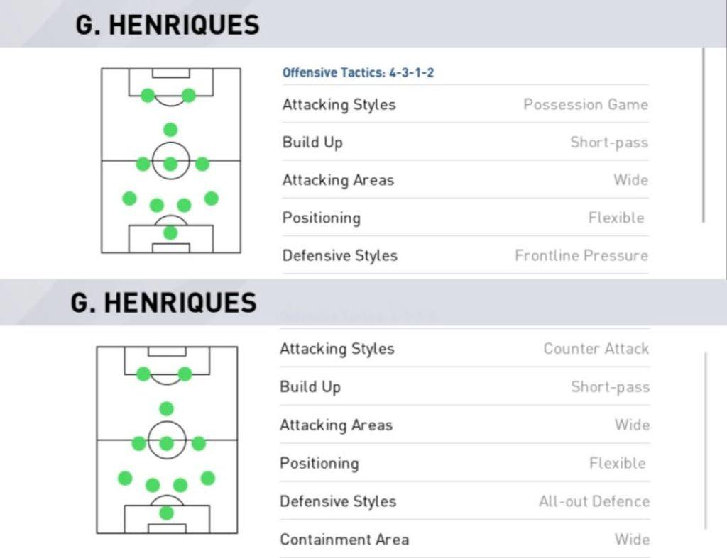 Konami Cup Matchday Mourinho tactics