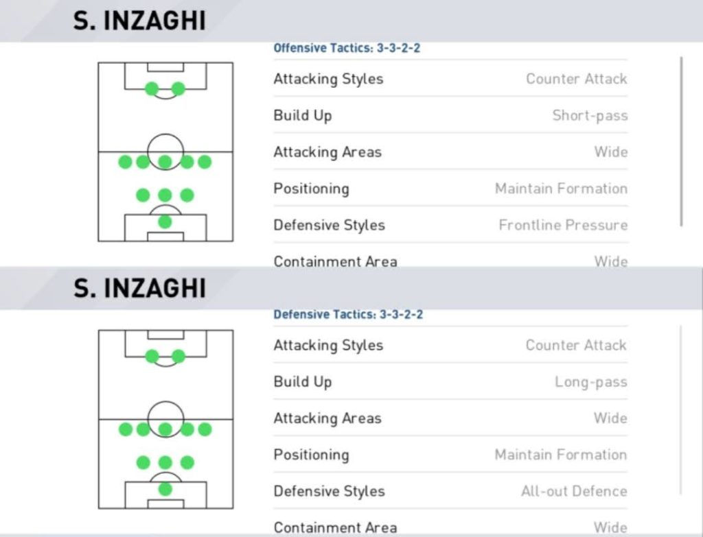 PES Konami Cup Matchday  S.Inzaghi