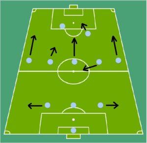 Lazio offensive tactic