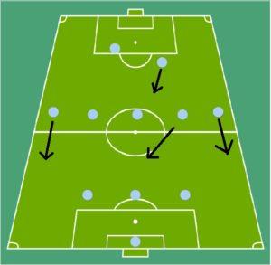 PES Konami Cup Matchday  Lazio defensive tactic
