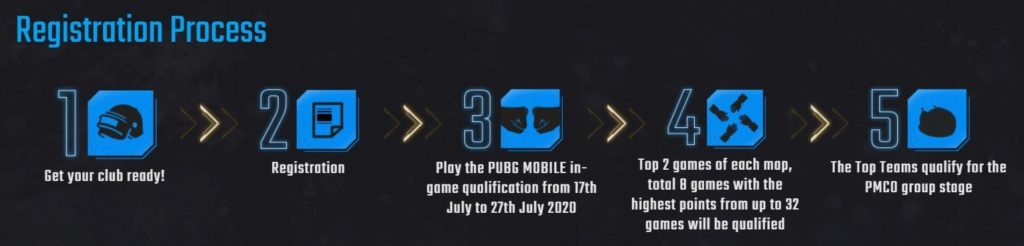 pmco 2020 fall split, pubg mobile