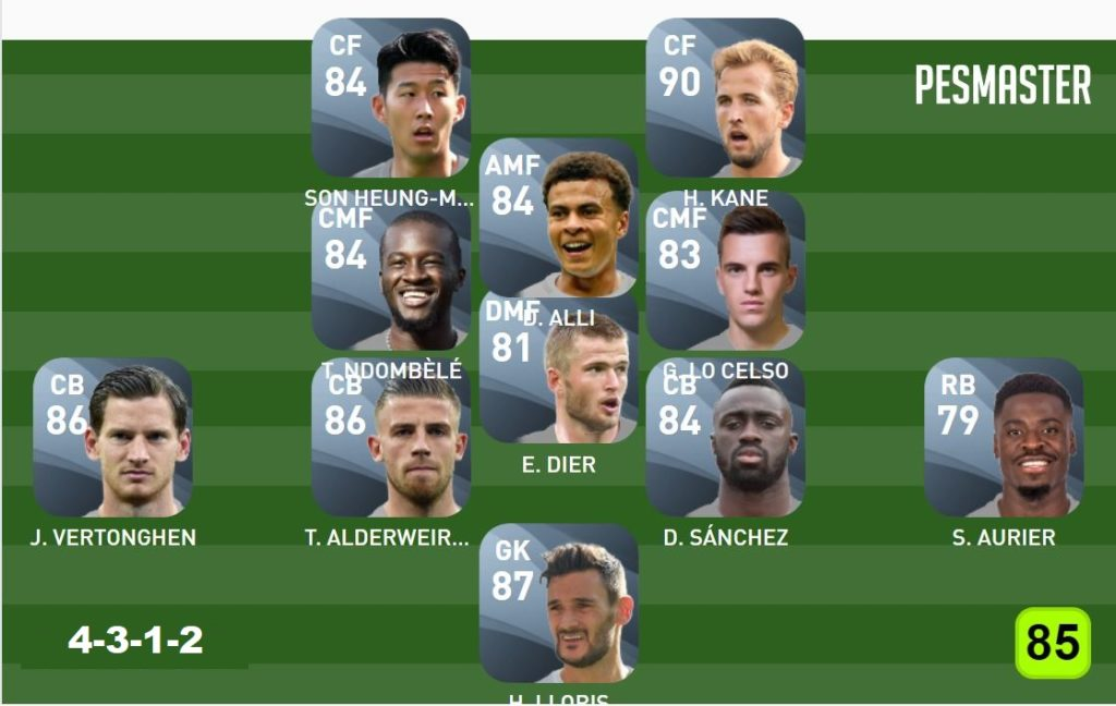 Konami Cup Matchday Spurs squad
