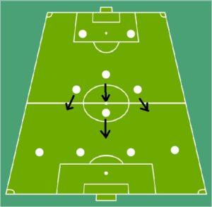 Spurs defensive tactic