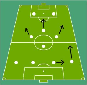 Spurs offensive tactic