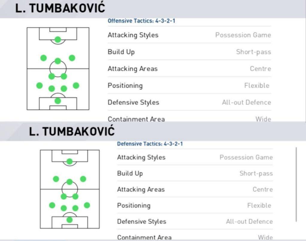 PES Euro Matchday Serbia tactics