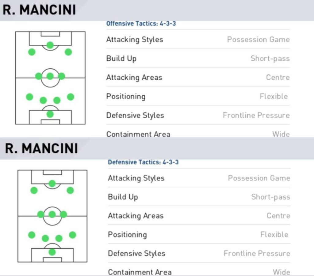 National Squad Builders in PES 2020 Mancini
