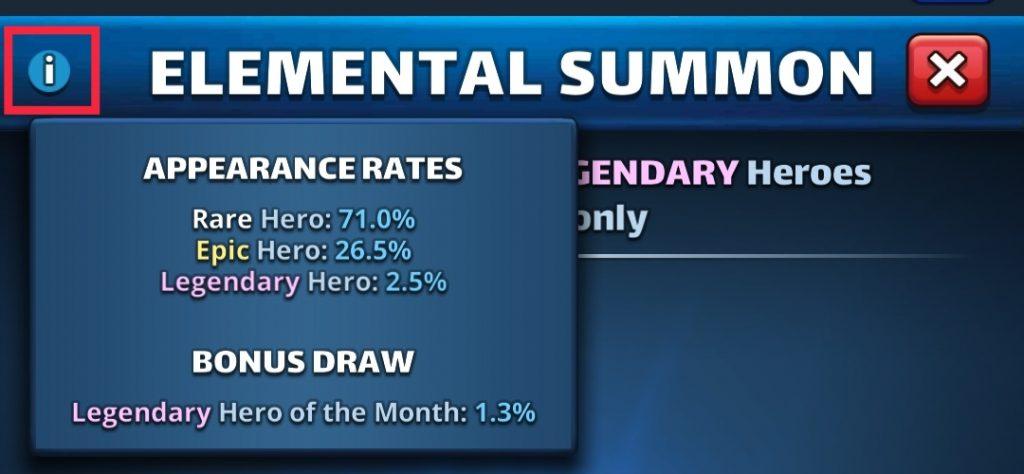 Percentage chances for the Elemental Summon portal.