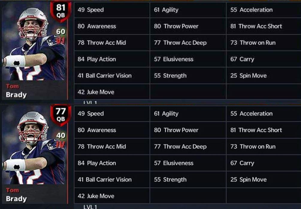 Madden NFL 21 Mobile OVR archetype