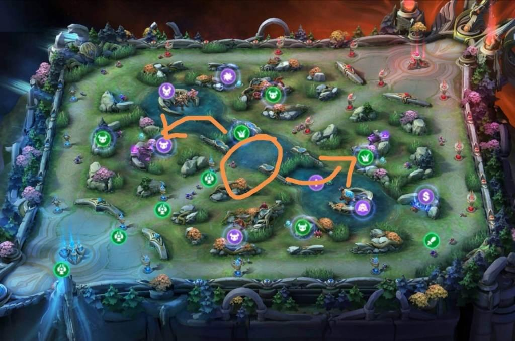Mobile Legends Ling Guide Early Game