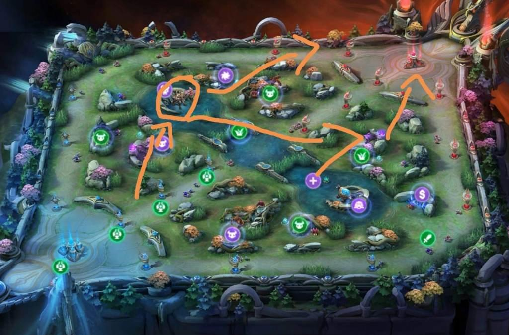 Mobile Legends Ling Guide Late Game