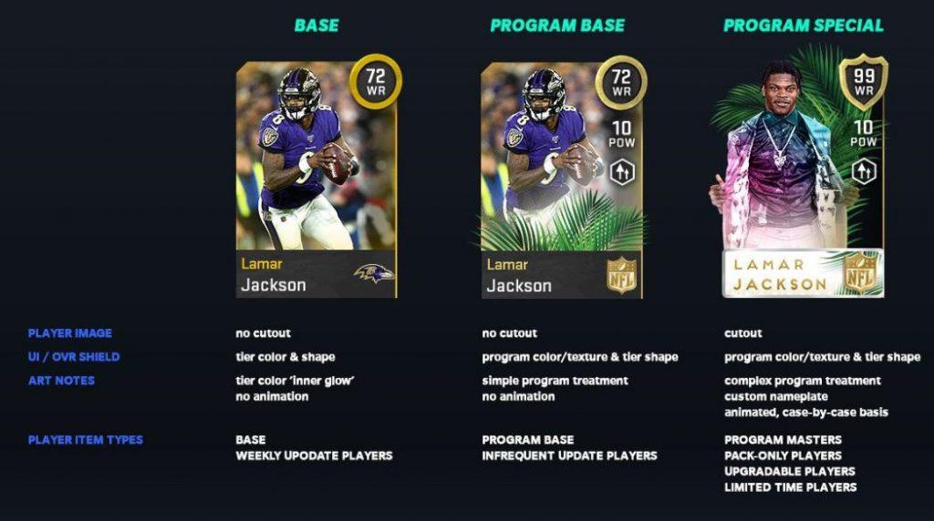 Madden NFL 21 Mobile card art