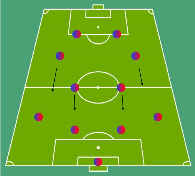 Norway defensive tactic