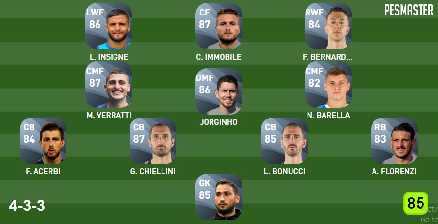National Squad Builders in PES 2020 Italy XI
