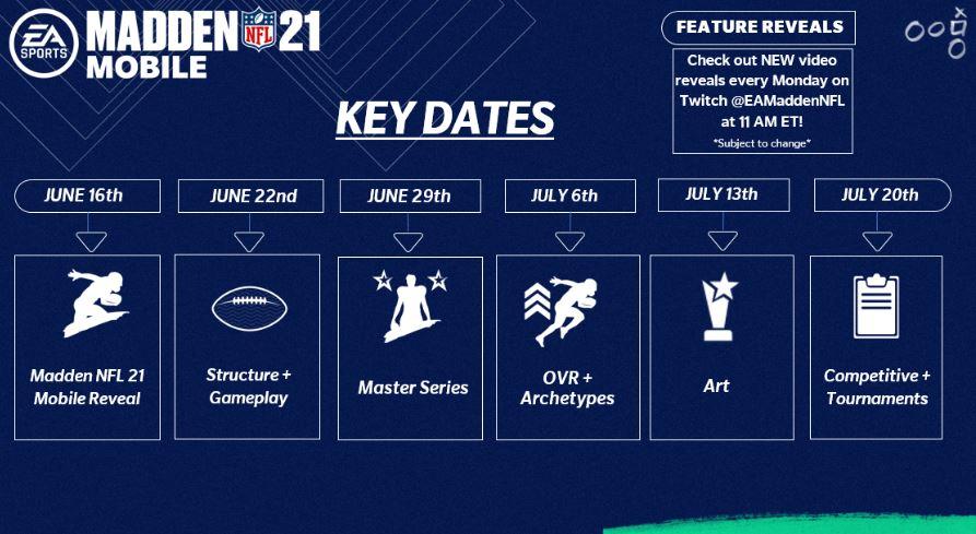 Madden mobile key dates