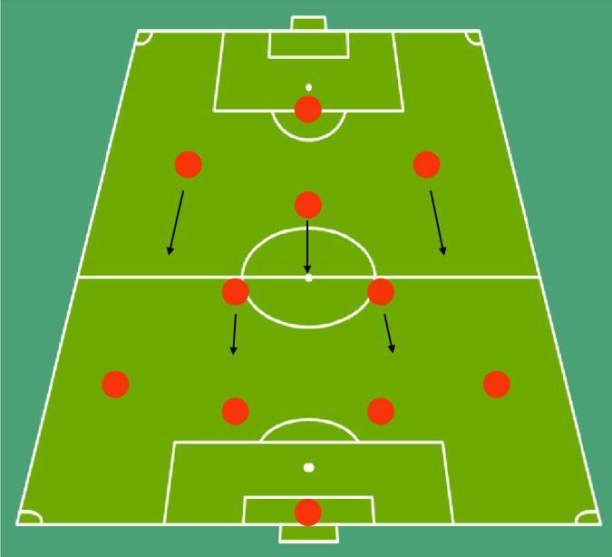 Serbia defensive tactic