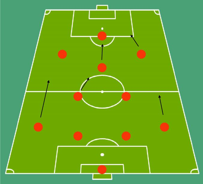 Serbia offensive tactic