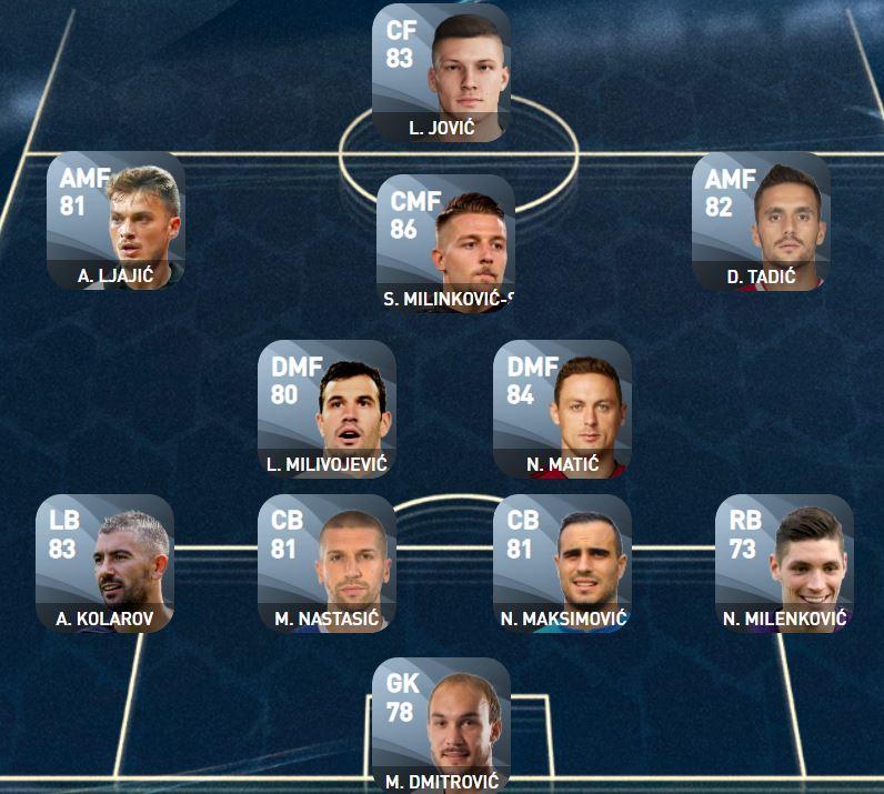 EURO Matchday PES Serbia XI