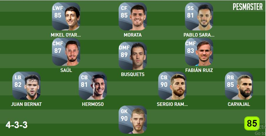National Squad Builders in PES 2020 Spain XI