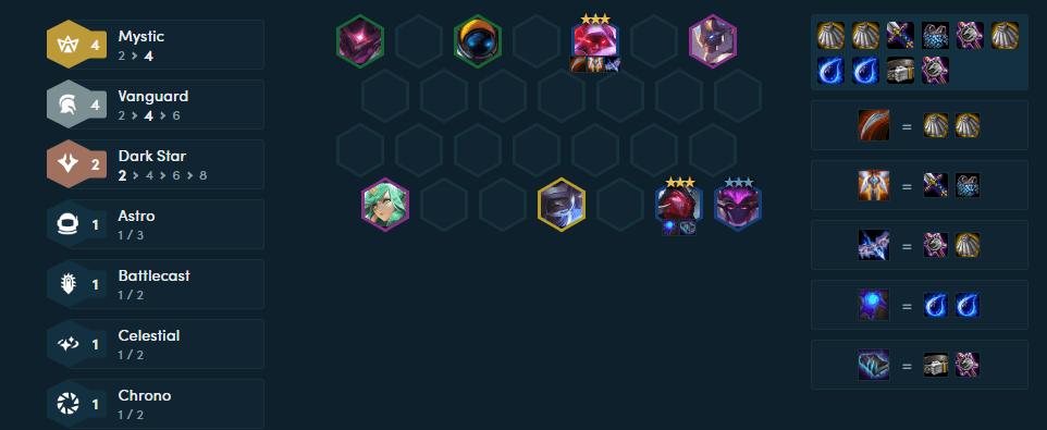 Teamfight Tactics Comps for Patch 10.15 Vanguard Mystics