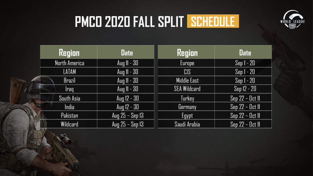 PUBG Mobile esports for 2nd half of 2020