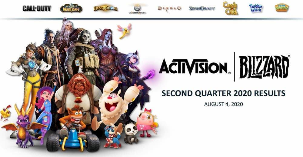 COD Mobile's success, activision, activision blizzard