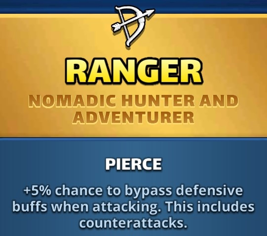 Ranger's Pierce talent