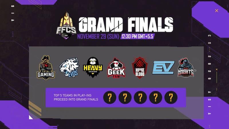 Grand Finals Free Fire Continental Series FFCS 2020