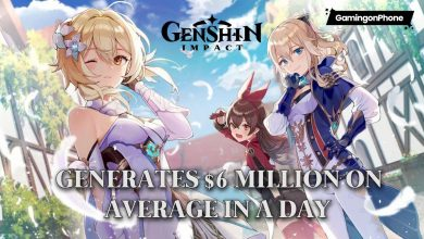Genshin Impact generates $6 million a day