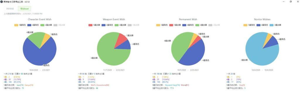 Genshin Impact Gacha exporter