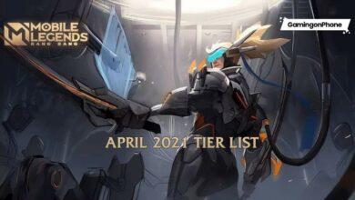 Mobile Legends April 2021 Tier List