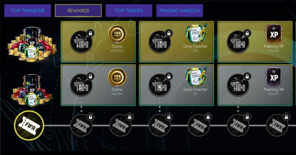 FIFA Mobile 21 Top Transfers