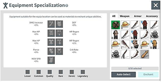 specialization of equipments