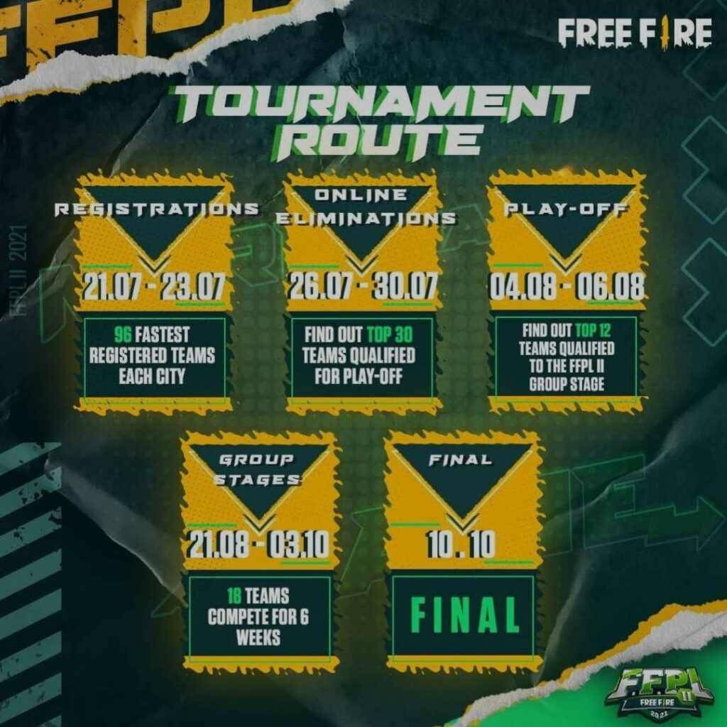 Free Fire upcoming tournaments August 2021