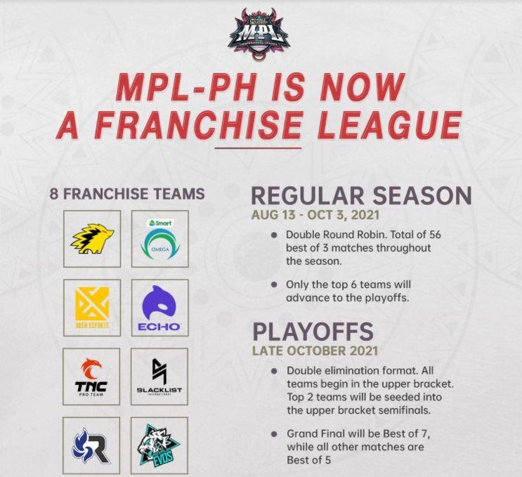 mpl-ph season 8
