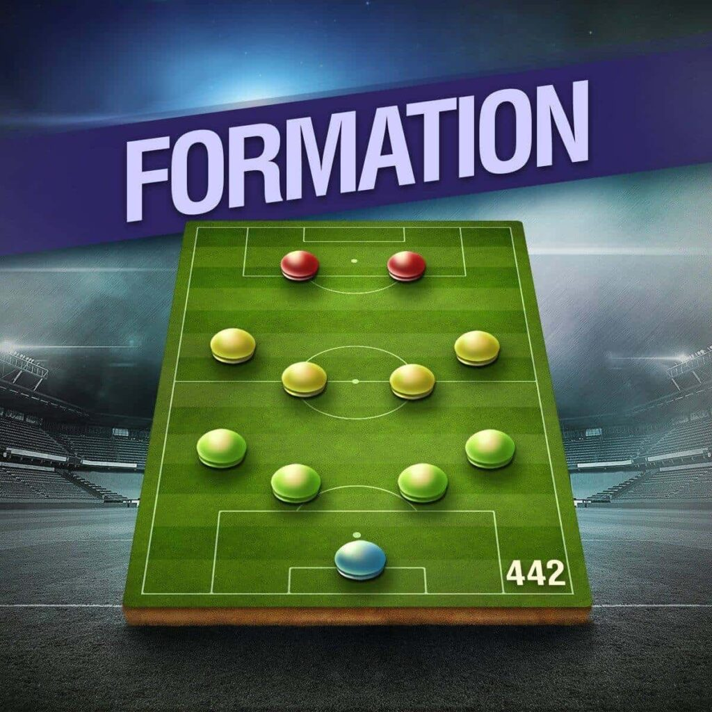 top eleven best formations