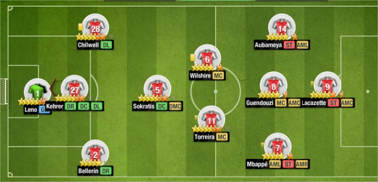 Top Eleven Best Formation 3-1-2-3-1