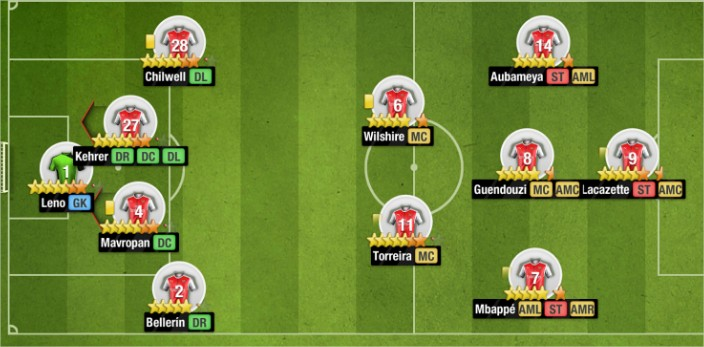 Top Eleven Best Formation 4-2-3-1