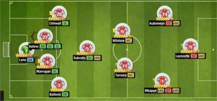 Top Eleven Best Formation 4-5-1 V
